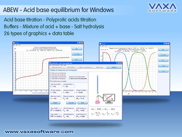 Click to view ABEW - Acid base equilibria for Windows screenshots