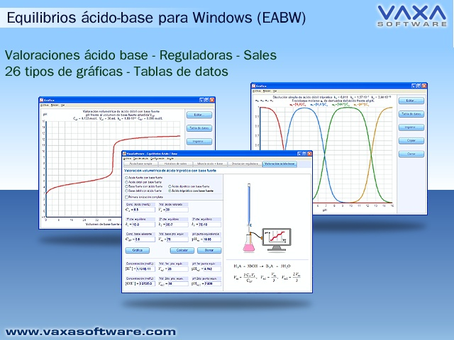 EABW - Equilibrios acido base Screen shot