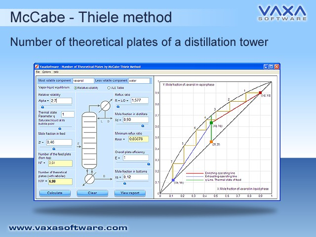 MCTH - McCabe Thiele Plates Calculator Screen shot